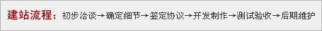 西安网站建设服务流程